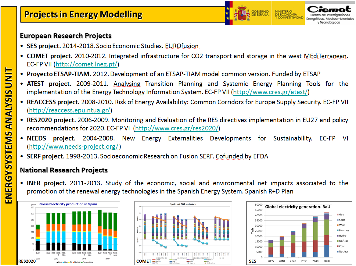Projects in energy modelling