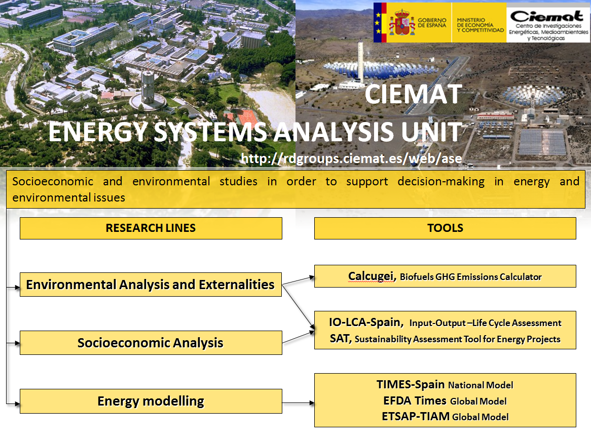 Energy systems analysis unit
